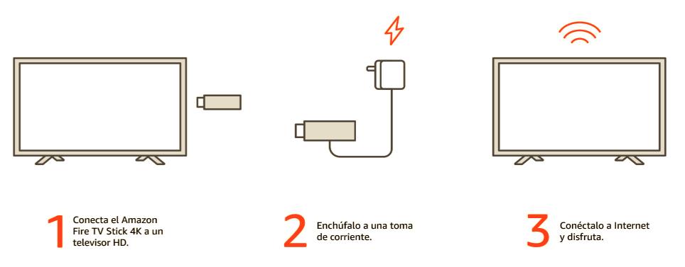como conectar alexa a smart tv lg o samsung