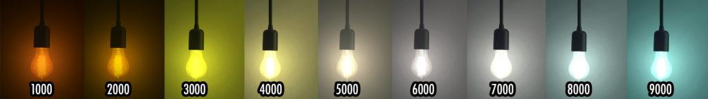 temperatura de color luces para cocina