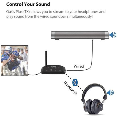 Diagrama de conexion para oir la tele y los auriculares a la vez