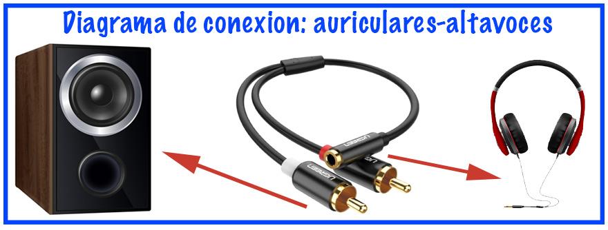 como conectar auriculares a los altavoces