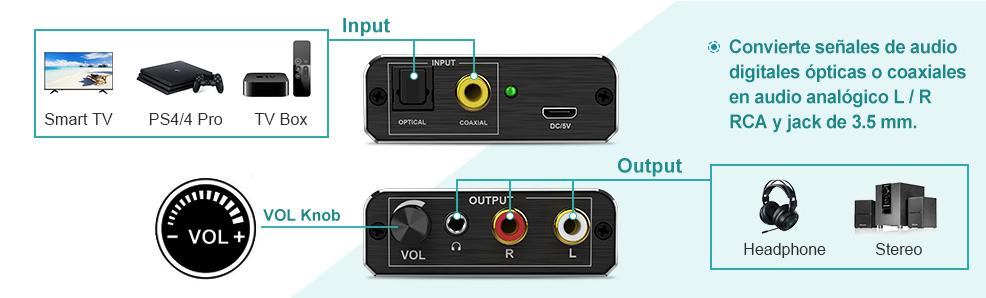 como conectar auriculares a salida óptica