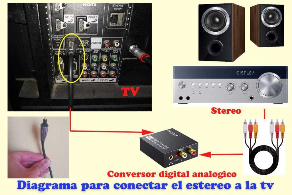 conectar altavoces antiguos a la tv usando un conversor digital analogico