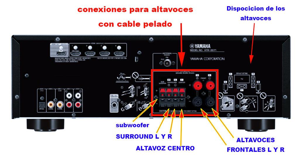 como conectar altavoces antiguos con cables pelados a un amplificador